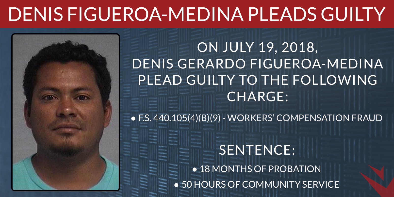 Denis Gerardo Figueroa-Medina pleads guilty to workers' compensation fraud