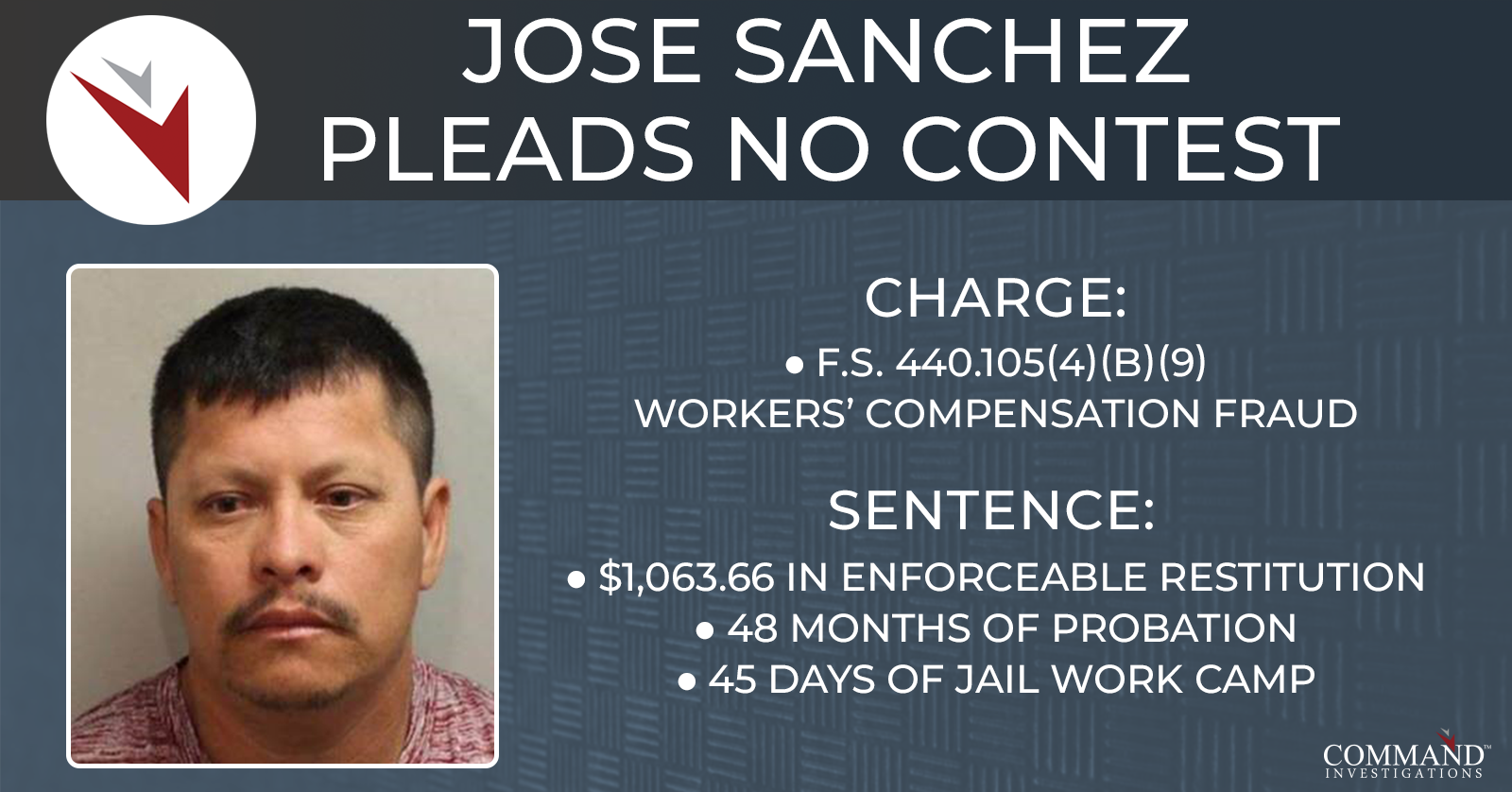Jose Sanchez pleads no contest to workers' compensation fraud